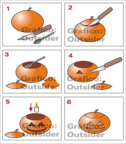C mo preparar una calabaza de halloween - Como hacer calabazas de halloween ...