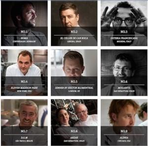 ranking-mejores-restaurantes