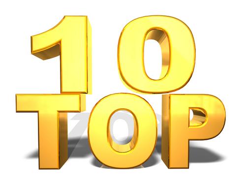 Top 10 usuarios de Twitter en España 1